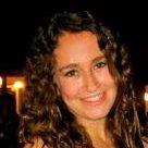 Chloe Sharfin