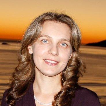 Alexandra Rodionova